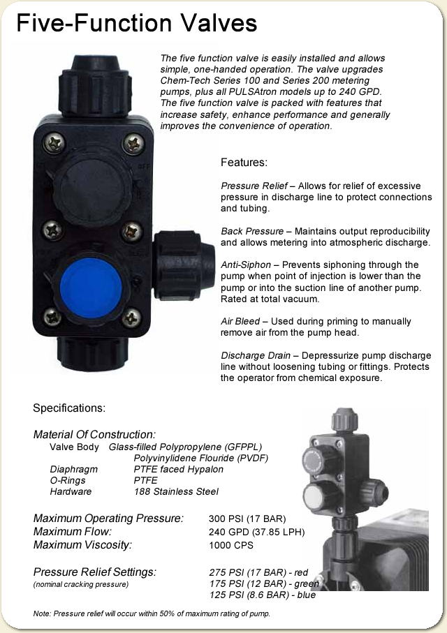 Five-Function Valve Photo and Specs
