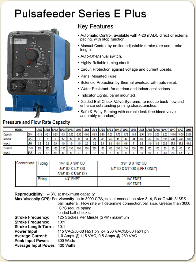Pulsatron Series E Specifications